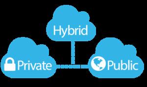 hybrid_cloud_hosting