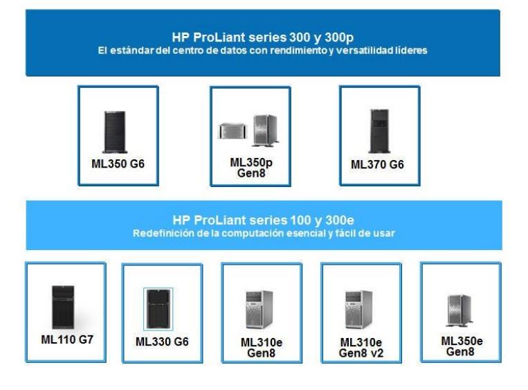 Servidores HP ProLiant ML