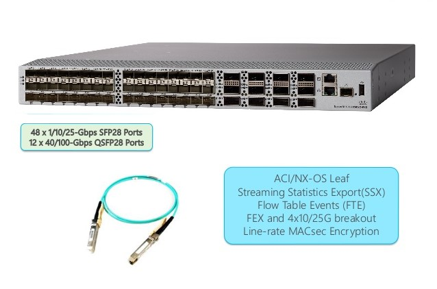 transceiver cisco